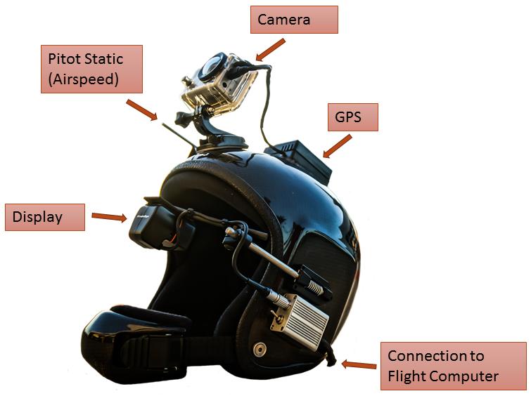 Helmet diagram